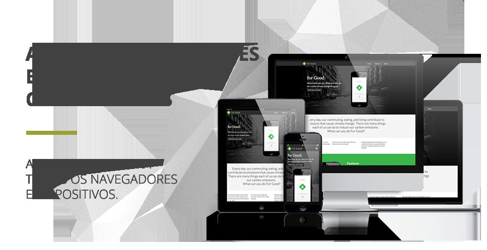 Sites Corporativos
